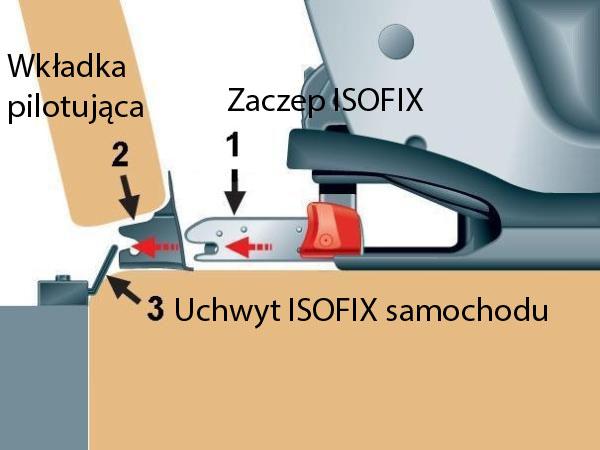 База ISOFIX для автокресла TAKO CARLO, CAMARELO 0-13