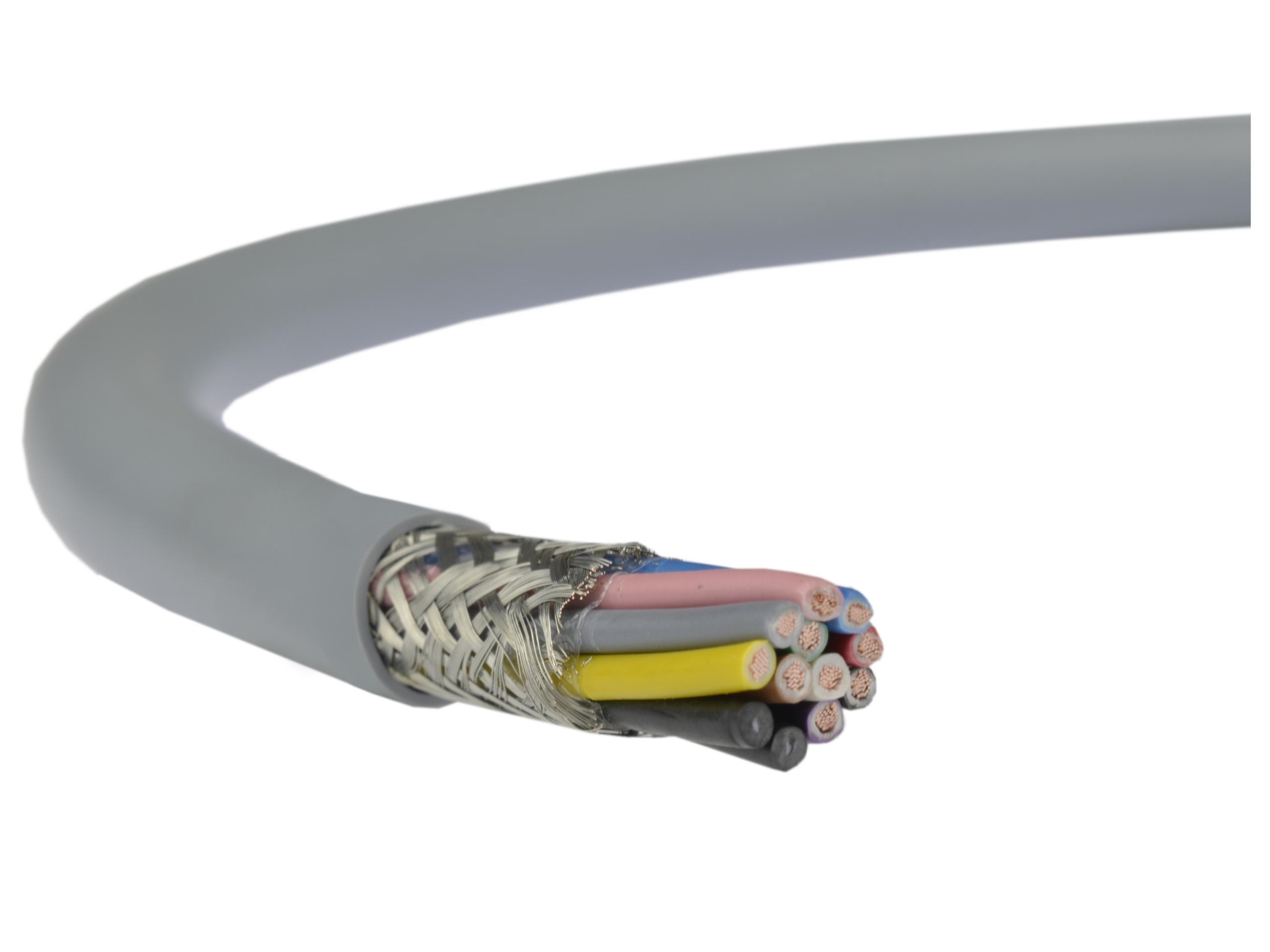 Kábel kábla v obrazovke Liycy 10x1