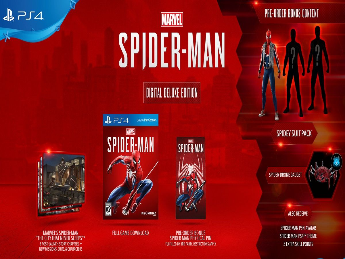Spiderman ps4 dlc kod