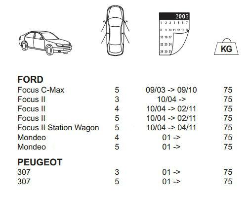 BAGAZINES MONT BLANC FORD FOCUS II C-MAX MONDEO III