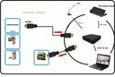 Velocap PLUS V2 Grabber HDMI 2w1 Nowa Wersja 1080p Marka inna