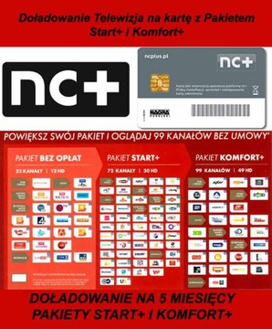 Doplnenie NC + TNK Start + karty s komfortom + na 5