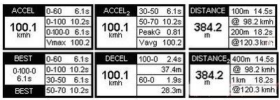 Pomiar 0-100 | 1/4 mili | V-max | WAWA RaceLogic