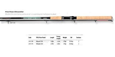 SPRO Power Spin 2,70m 30-60g cork !
