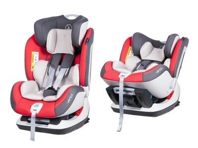 Autosedačky - Vento Coletto zariadení isofix autosedačky 0-25 kg