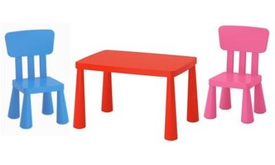 IKEA TABUĽKA PRE DETI MAMMUT A 2 STOLIČKY MAMMUT