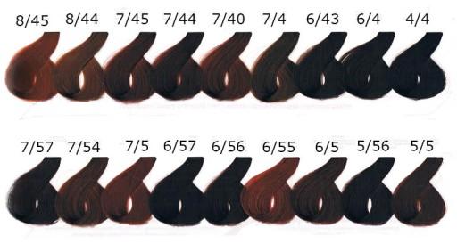 Ce-Ce Color Creme Farba 125 ml